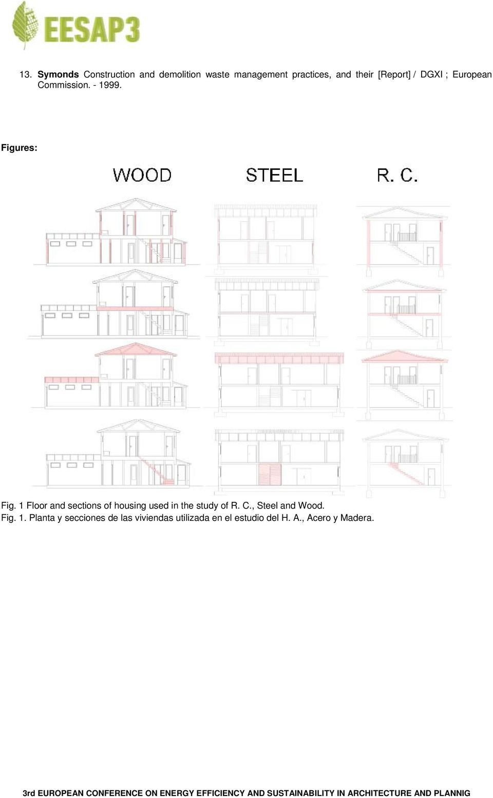 1 Floor and sections of housing used in the study of R. C., Steel and Wood.