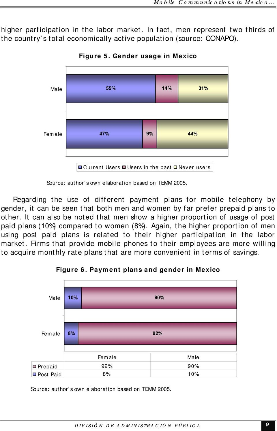 Regarding the use of different payment plans for mobile telephony by gender, it can be seen that both men and women by far prefer prepaid plans to other.