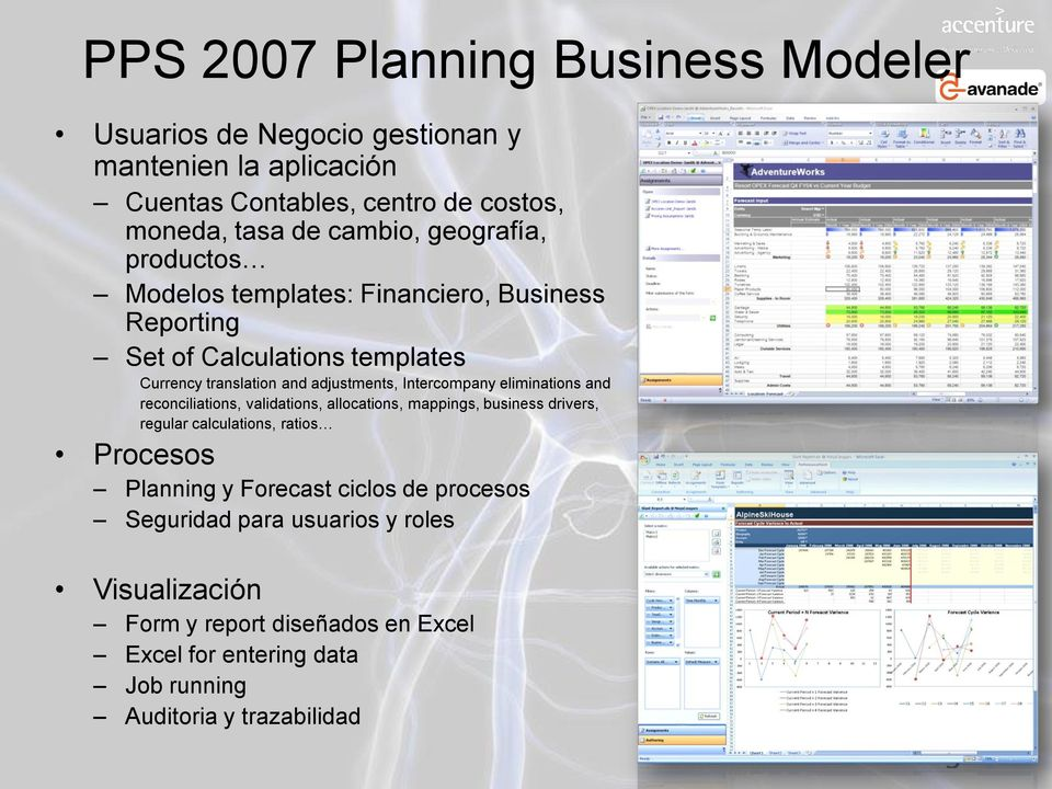 eliminations and reconciliations, validations, allocations, mappings, business drivers, regular calculations, ratios Procesos Planning y Forecast