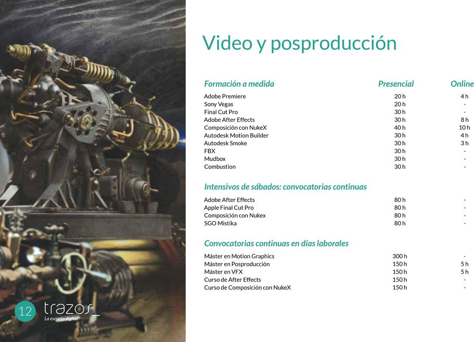 convocatorias continuas Adobe After Effects Apple Final Cut Pro Composición con Nukex SGO Mistika Convocatorias continuas en días