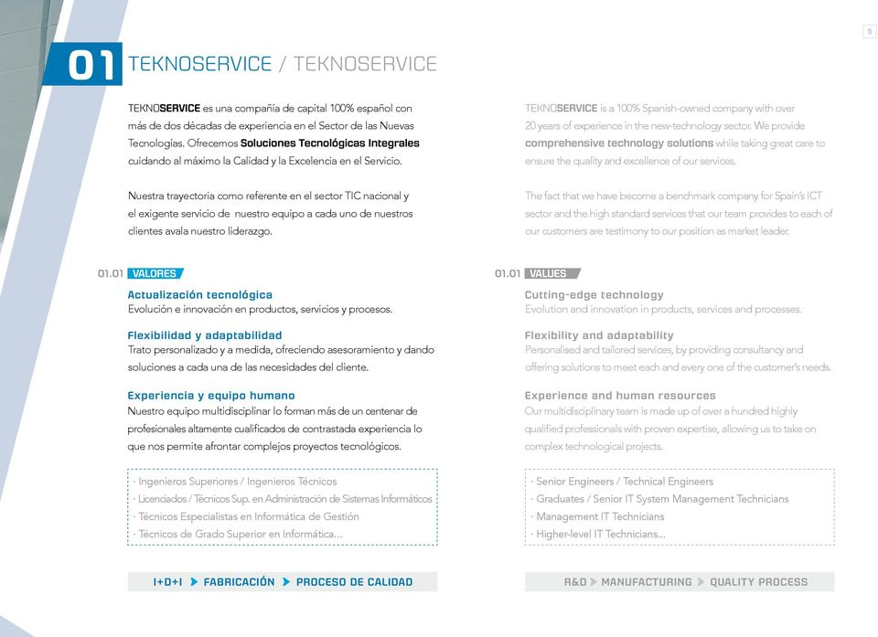 TEKNOSERVICE is a 100% Spanish-owned company with over 20 years of experience in the new-technology sector.