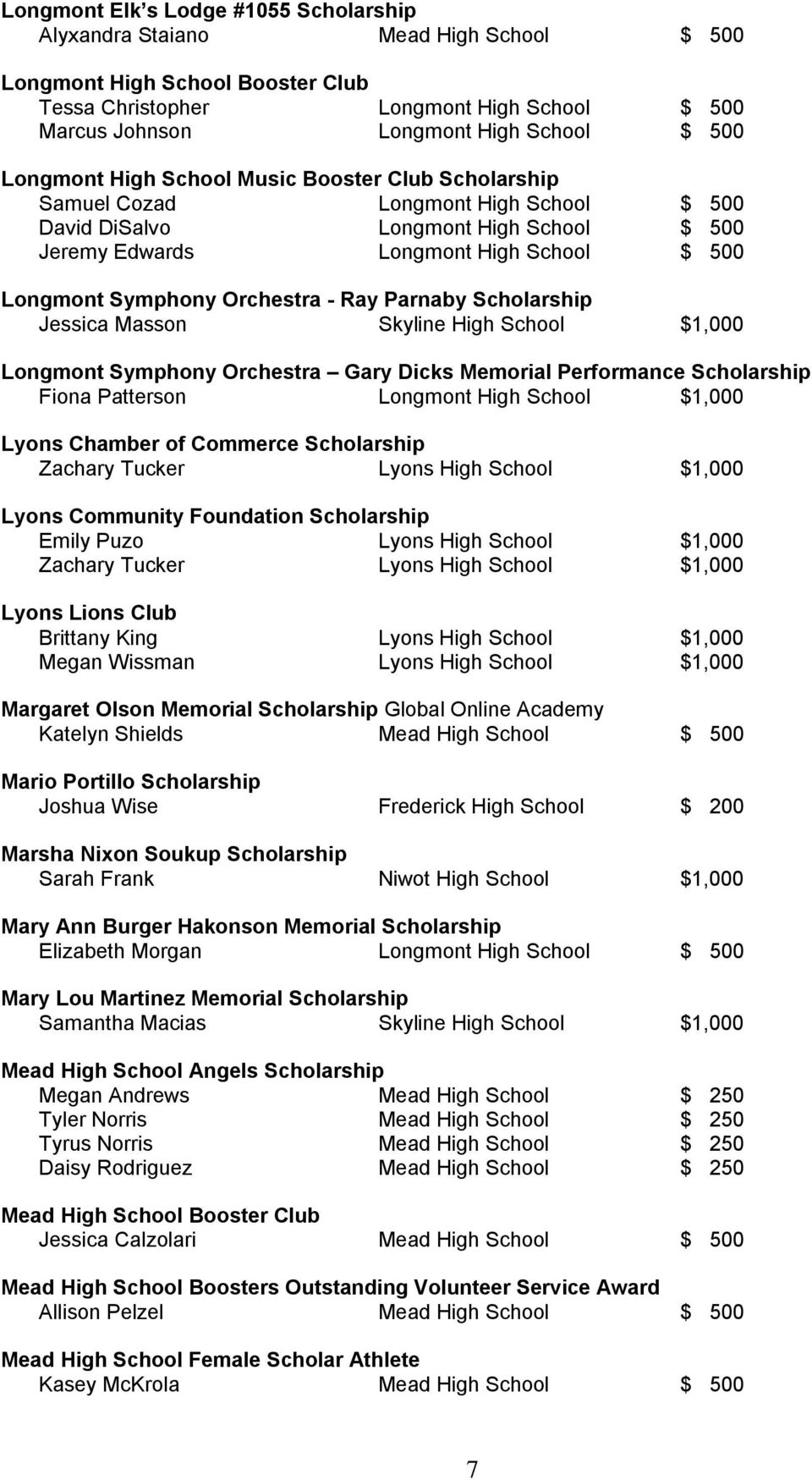 Orchestra - Ray Parnaby Scholarship Jessica Masson Skyline High School $1,000 Longmont Symphony Orchestra Gary Dicks Memorial Performance Scholarship Fiona Patterson Longmont High School $1,000 Lyons