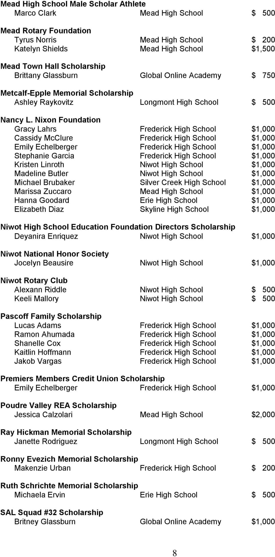 Nixon Foundation Gracy Lahrs Frederick High School $1,000 Cassidy McClure Frederick High School $1,000 Emily Echelberger Frederick High School $1,000 Stephanie Garcia Frederick High School $1,000