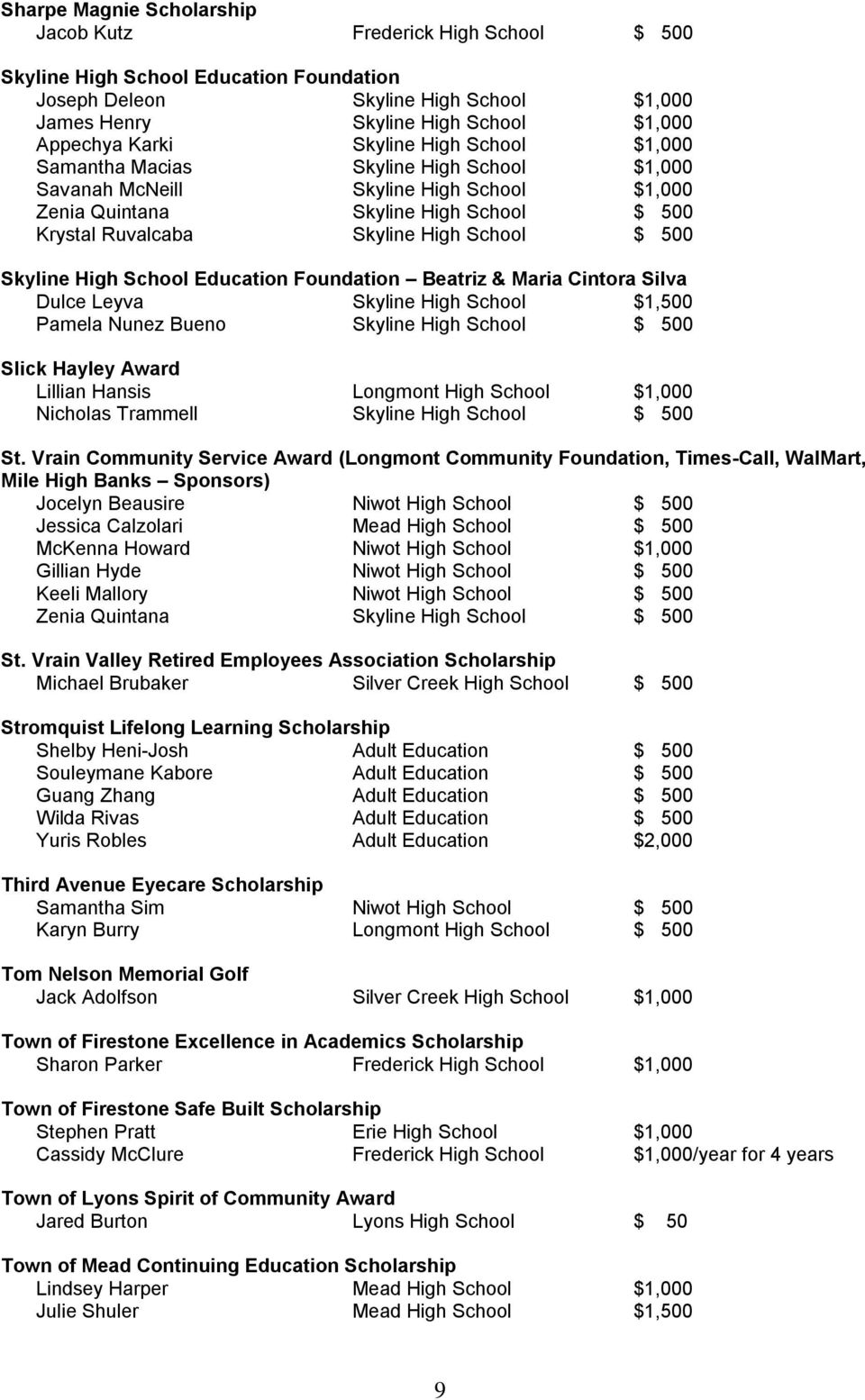 500 Skyline High School Education Foundation Beatriz & Maria Cintora Silva Dulce Leyva Skyline High School $1,500 Pamela Nunez Bueno Skyline High School $ 500 Slick Hayley Award Lillian Hansis