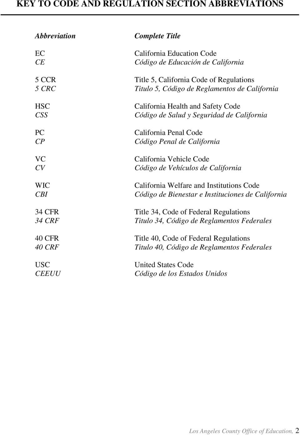 California Vehicle Code Código de Vehículos de California California Welfare and Institutions Code Código de Bienestar e Instituciones de California 34 CFR Title 34, Code of Federal Regulations 34