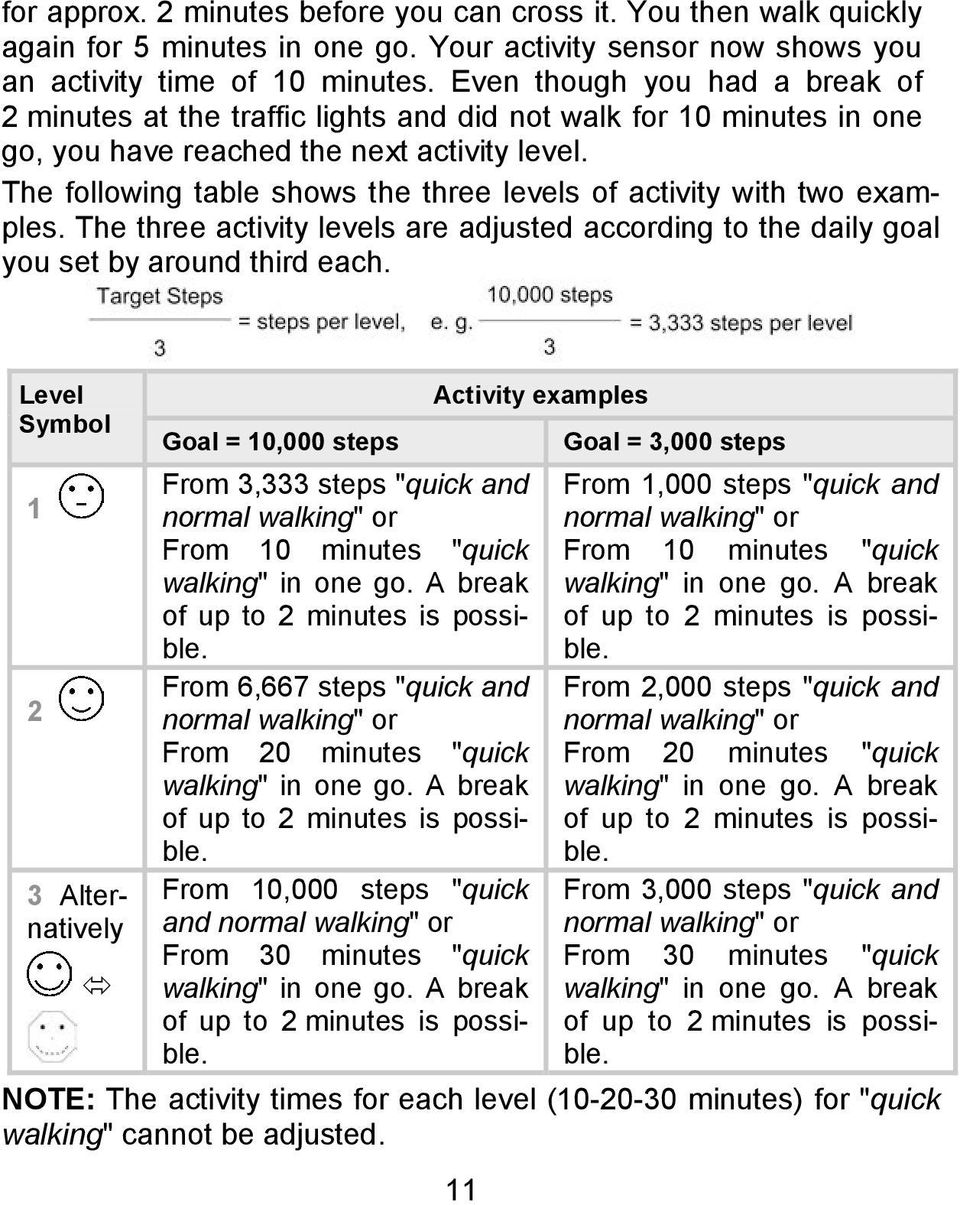 The following table shows the three levels of activity with two examples. The three activity levels are adjusted according to the daily goal you set by around third each.