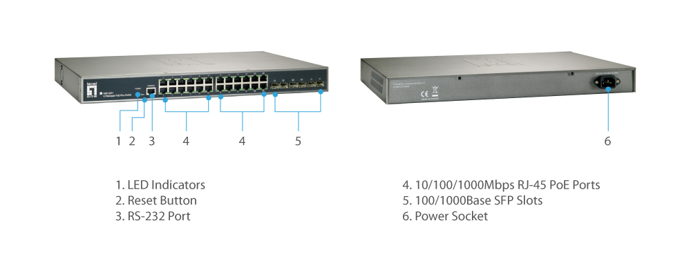GEP-2671 Version: 1 Conmutador gestionado L2 de 20 GE PoE-Plus + 4 GE PoE-Plus con SFP combinado + 2 GE SFP, 185W The LevelOne GEP-2671 is a Layer 2 Managed switch with 24 x 1000Base-T PoE-Plus ports