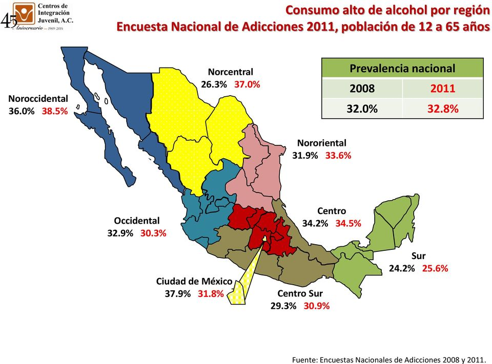 8% Nororiental 31.9% 33.6% Occidental 32.9% 30.3% Ciudad de México 37.9% 31.8% Centro Sur 29.