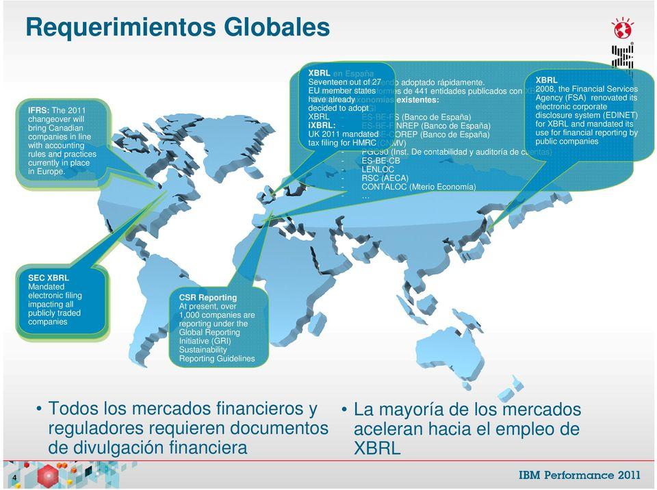 000 states informes de 441 entidades publicados con XBRL 2008, the Financial Services have -Múltiples already taxonomías existentes: Agency (FSA) renovated its decided to - adopt DGI electronic