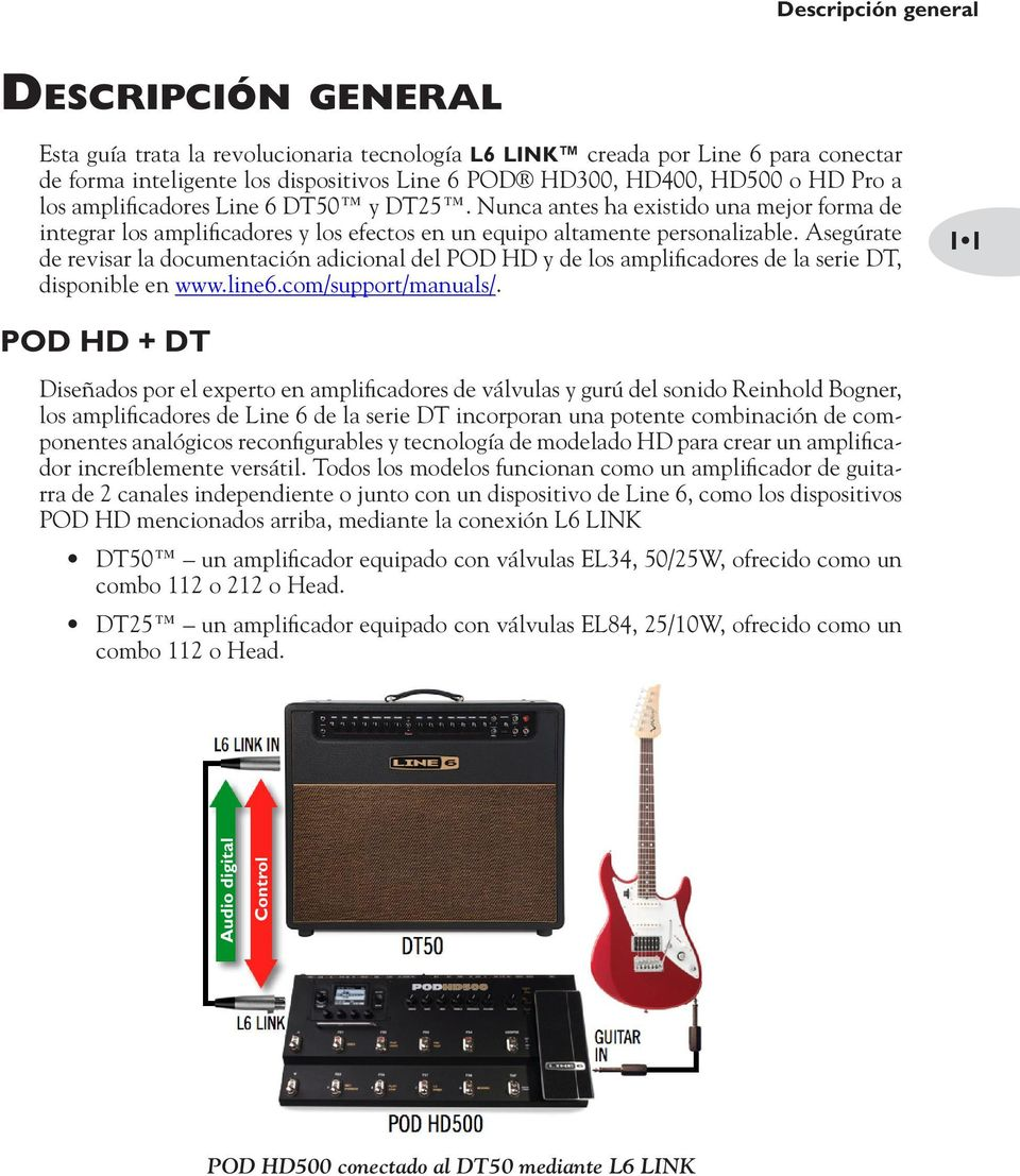 Asegúrate de revisar la documentación adicional del POD HD y de los amplificadores de la serie DT, disponible en www.line6.com/support/manuals/.