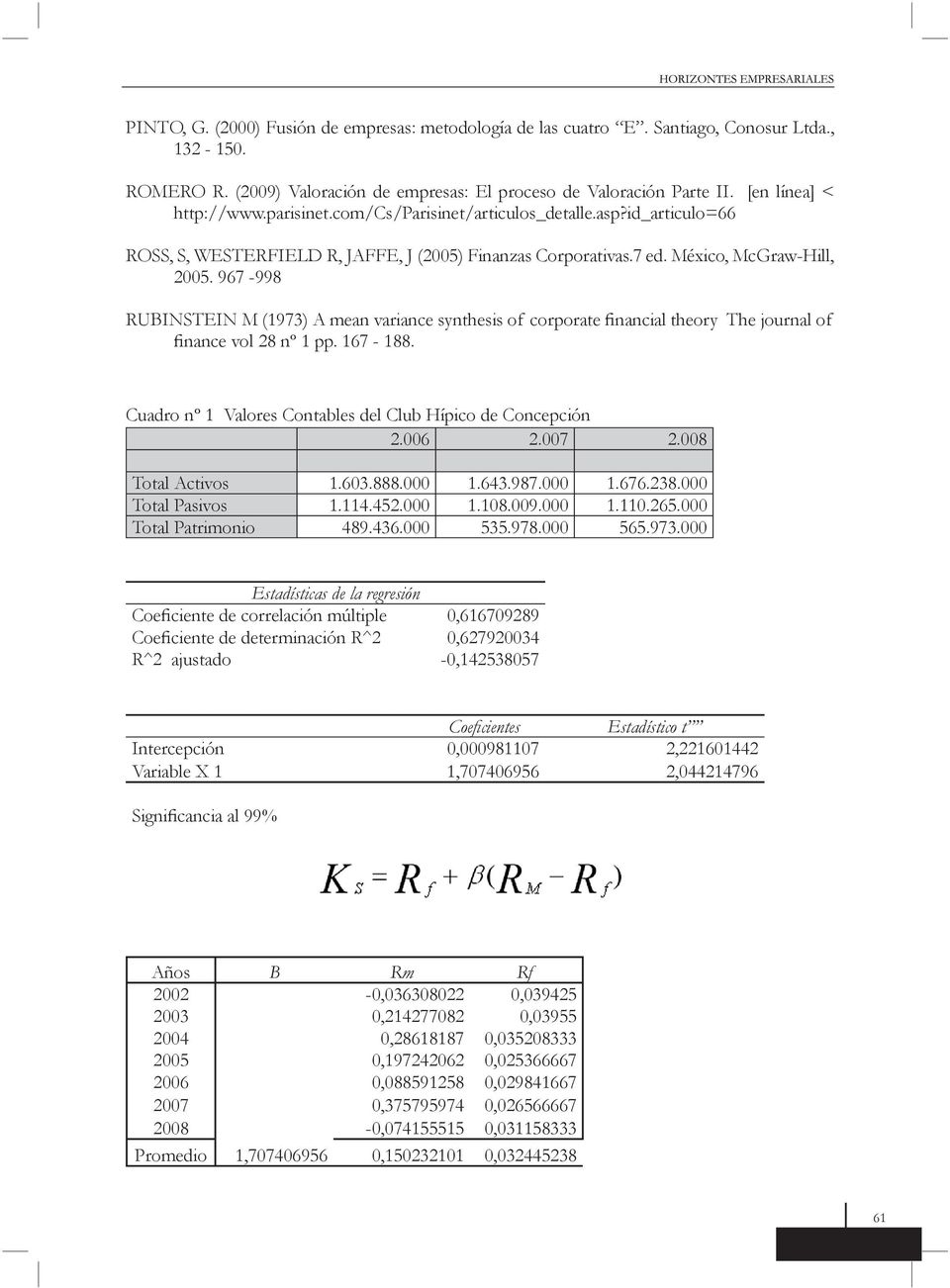 967-998 RUBINSTEIN M (1973) A mean variance synthesis of corporate financial theory The journal of finance vol 28 nº 1 pp. 167-188. Cuadro nº 1 Valores Contables del Club Hípico de Concepción 2.006 2.