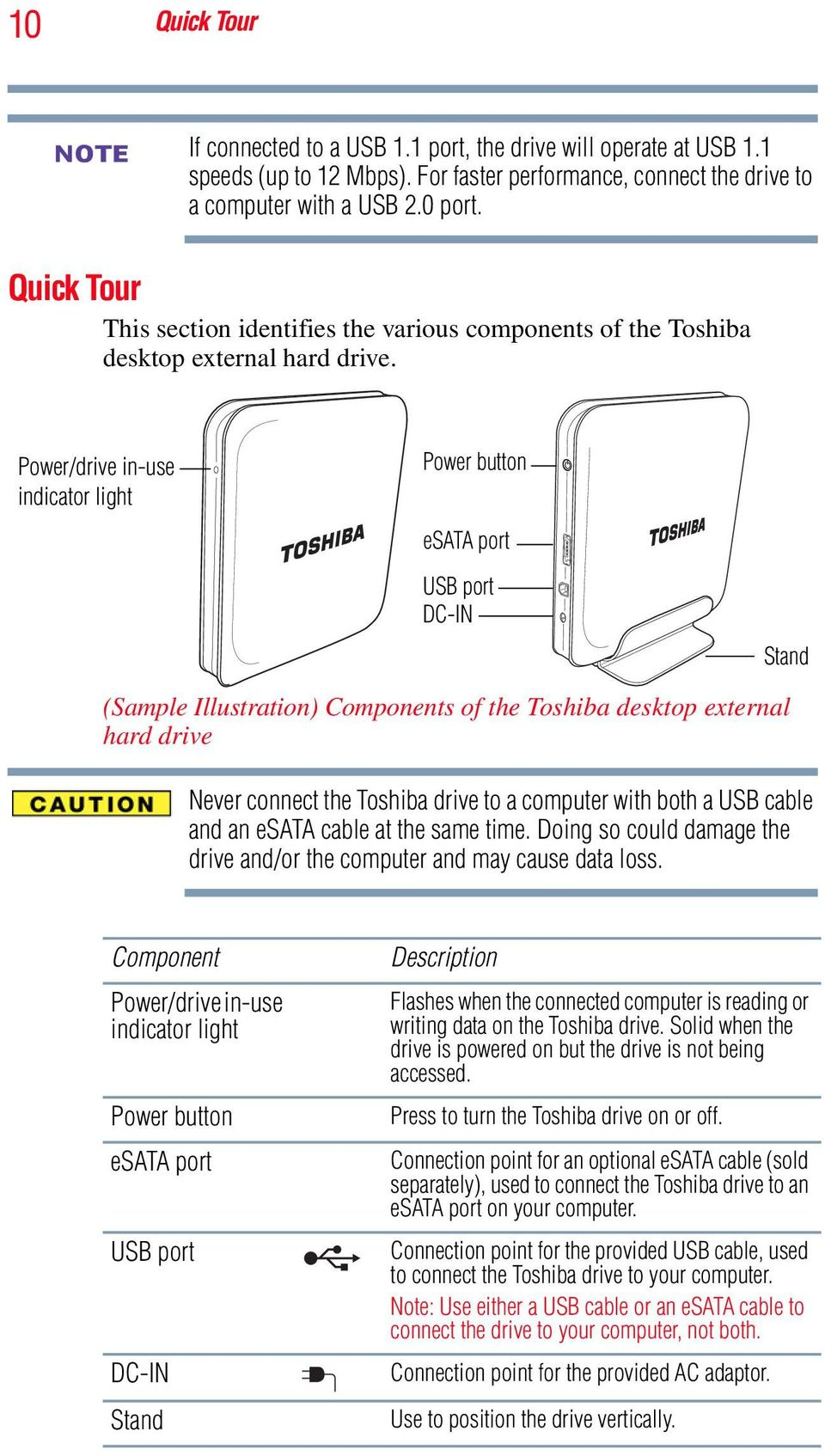 Power/drive in-use indicator light Power button esata port USB port DC-IN Stand (Sample Illustration) Components of the Toshiba desktop external hard drive Never connect the Toshiba drive to a