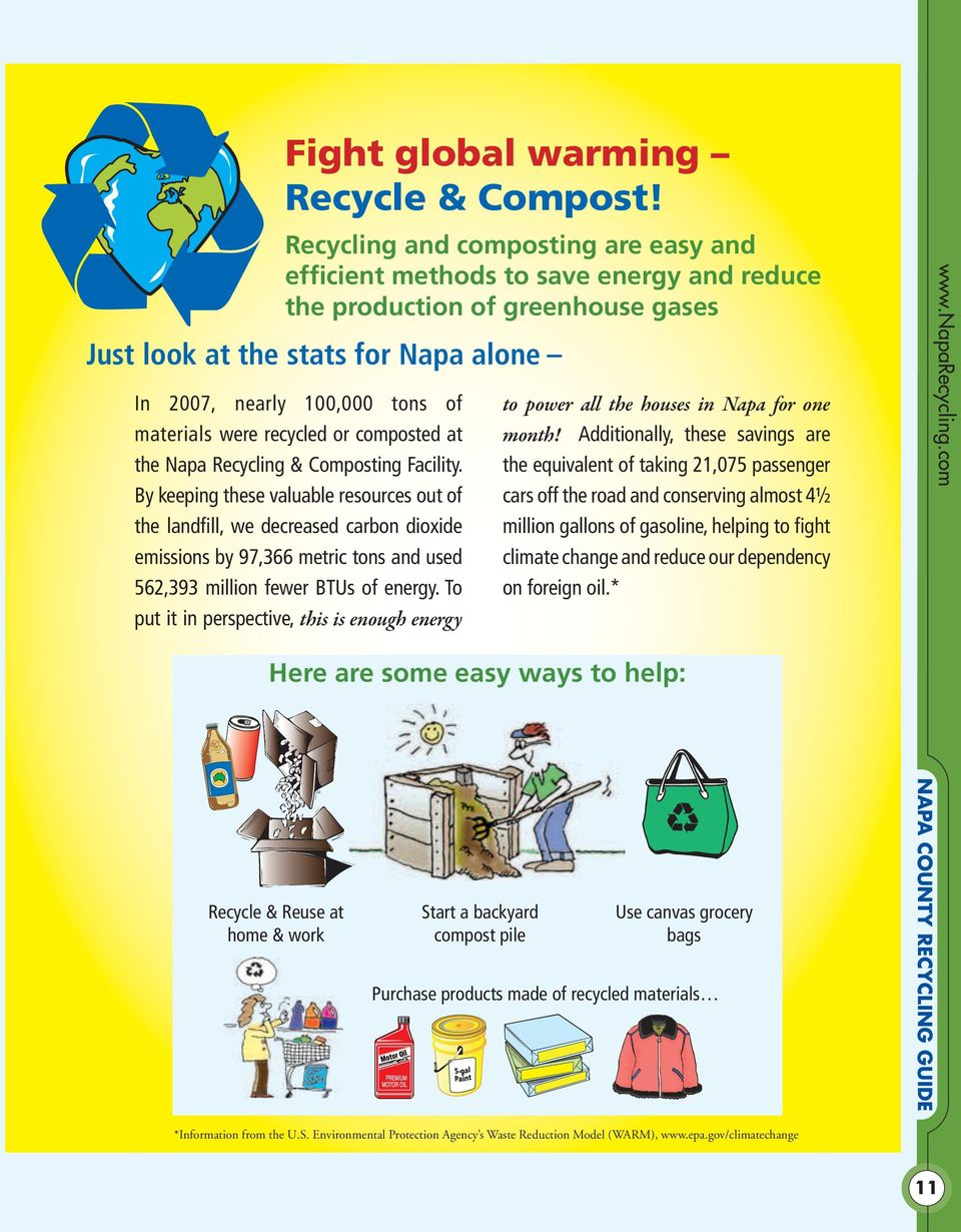were recycled or composted at the Napa Recycling & Composting Facility.