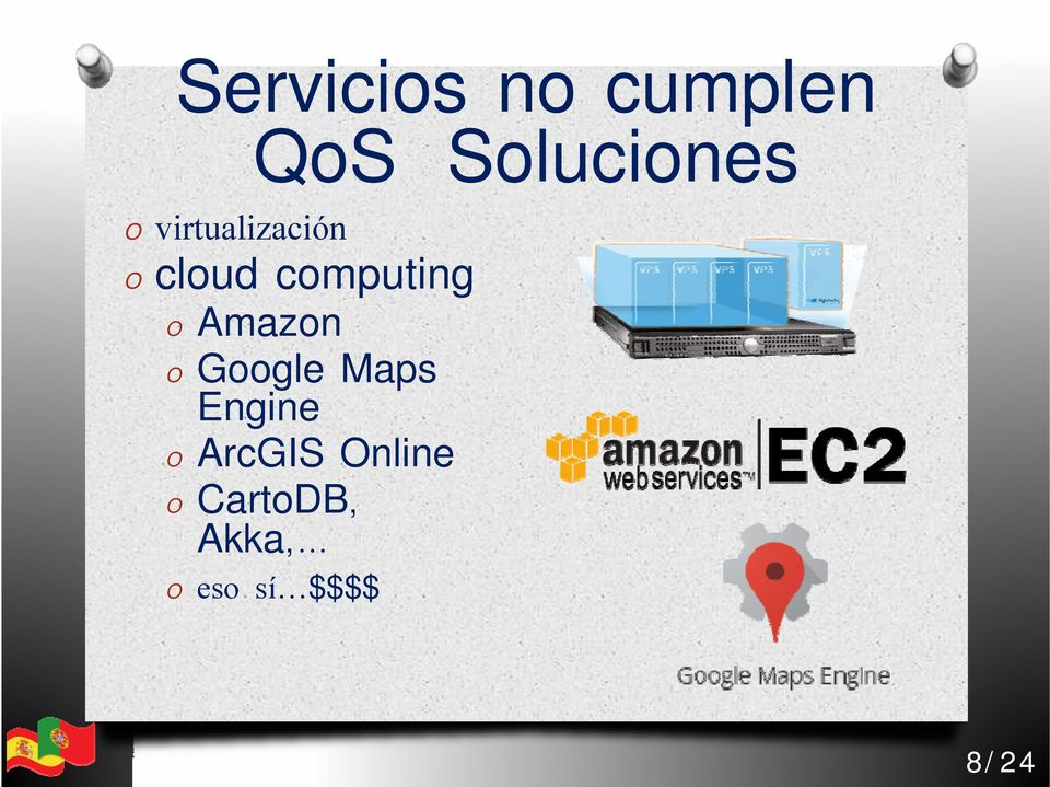 computing ti Amazon Google Maps
