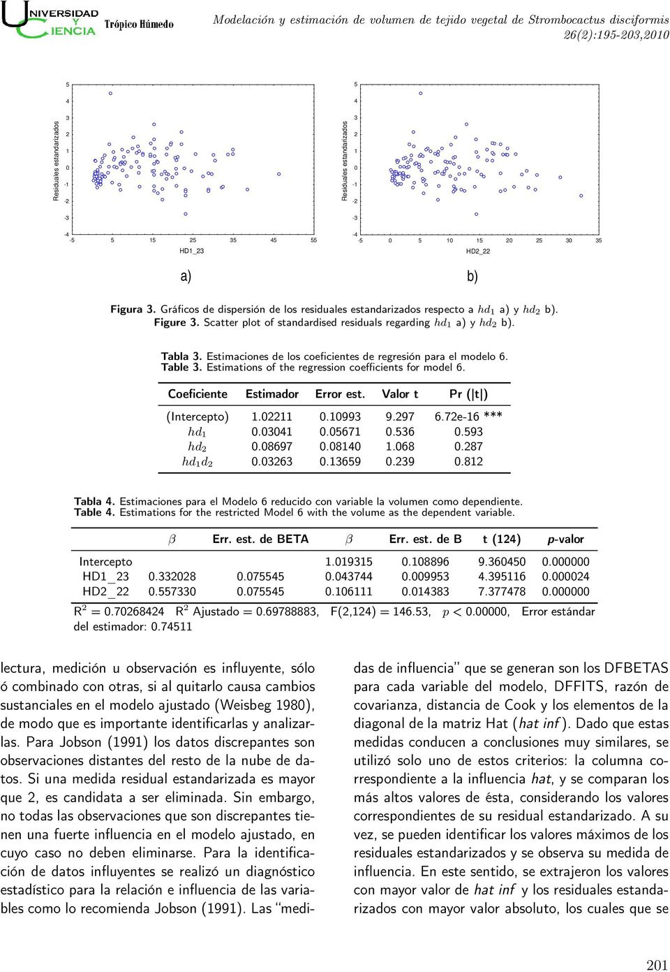Gráficos de dispersión de los residuales estandarizados respecto a hd 1 a) y hd 2 b). Figure 3. Scatter plot of standardised residuals regarding hd 1 a) y hd 2 b). Por otro lado, se observó Tabla 3.