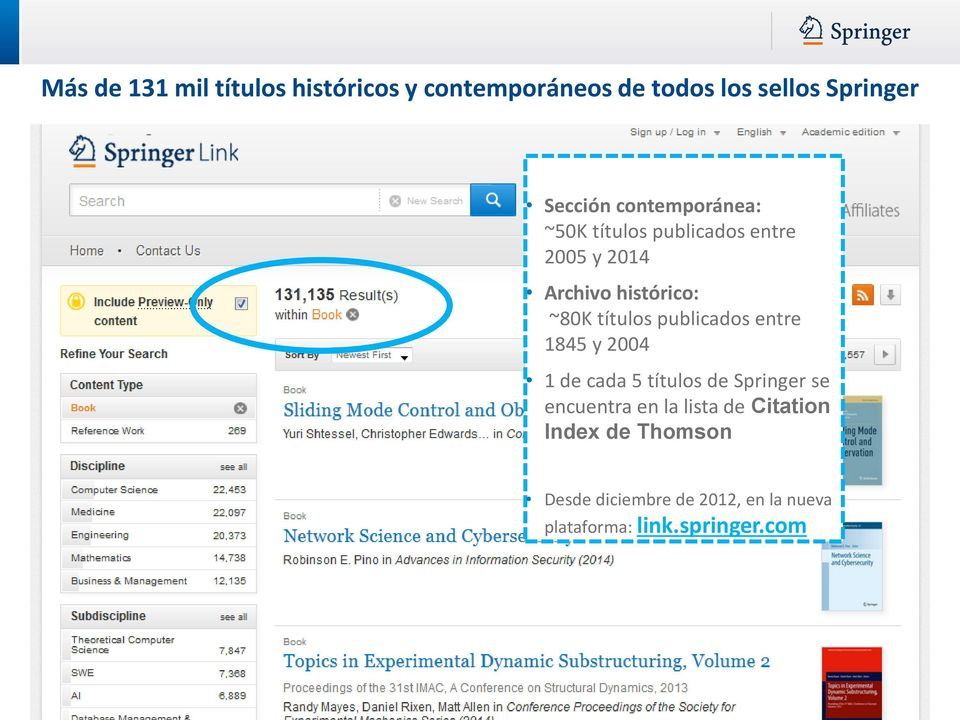 entre 1845 y 2004 1 de cada 5 títulos de Springer se encuentra en la lista de Citation Index de