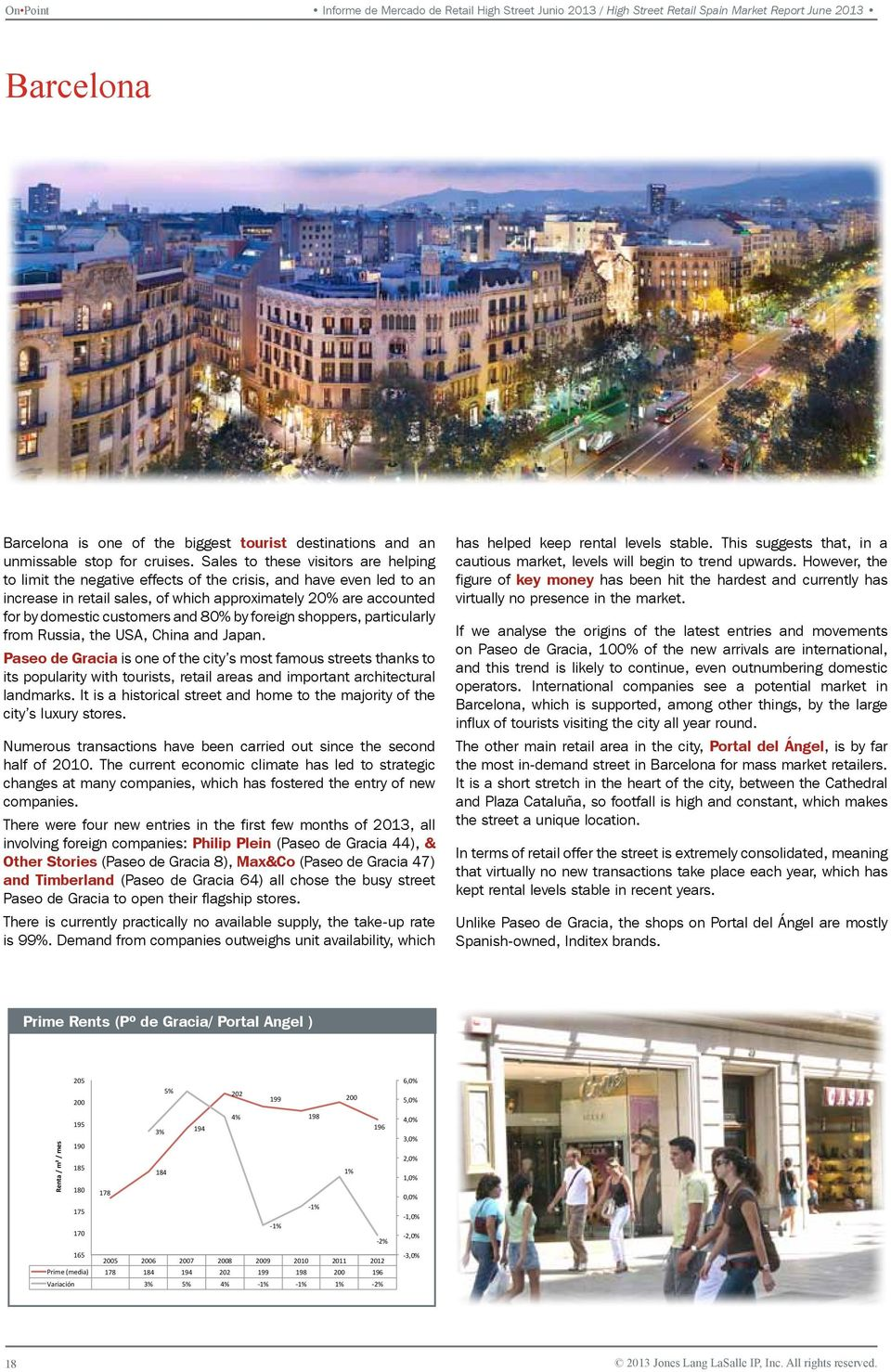 and 80% by foreign shoppers, particularly from Russia, the USA, China and Japan. Paseo de Gracia its popularity with tourists, retail areas and important architectural city s luxury stores.