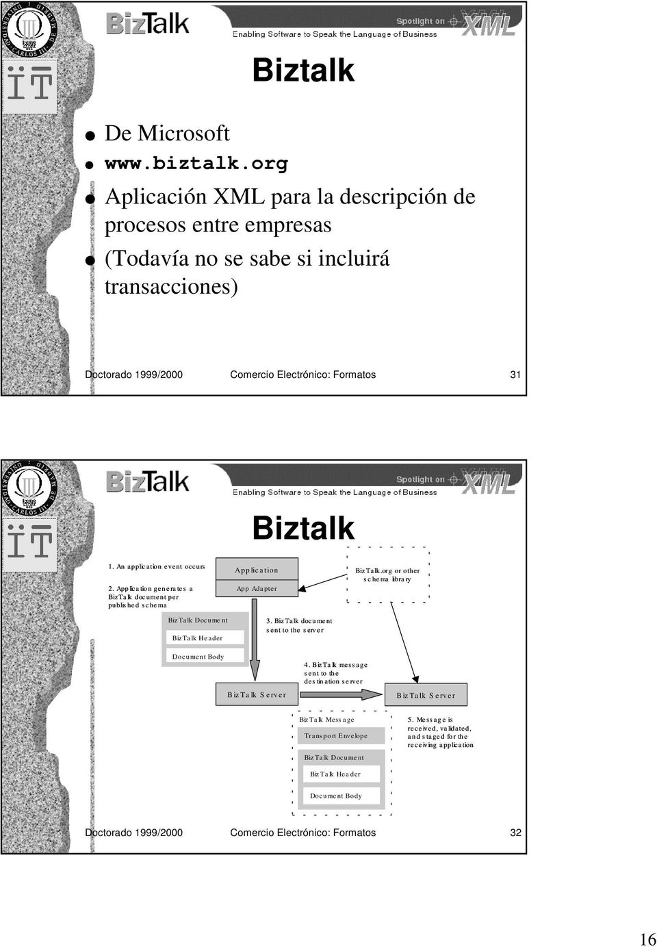 An application event occurs 2. Application generates a BizTalk document per published schema BizTalk Document BizTalk Header Application App Adapter 3.