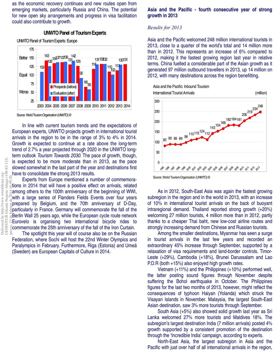UNWTO Panel of Tourism Experts UNWTO Panel of Tourism Experts: Europe 1 Better 1 Equal Worse 143 134 137 126 137 139 142 131 126 19 92 Prospects (before) Evaluation (after) Source: World Tourism