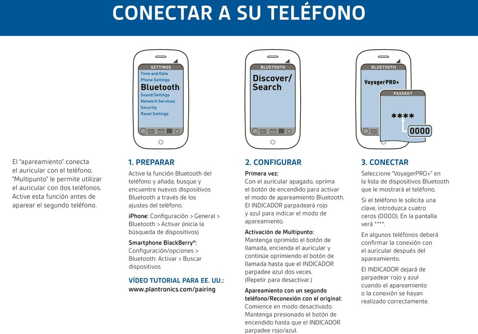 iphone: Configuración > General > Bluetooth > Activar (inicia la búsqueda de dispositivos) Smartphone BlackBerry : Configuración/opciones > Bluetooth: Activar > Buscar dispositivos VÍDEO TUTORIAL