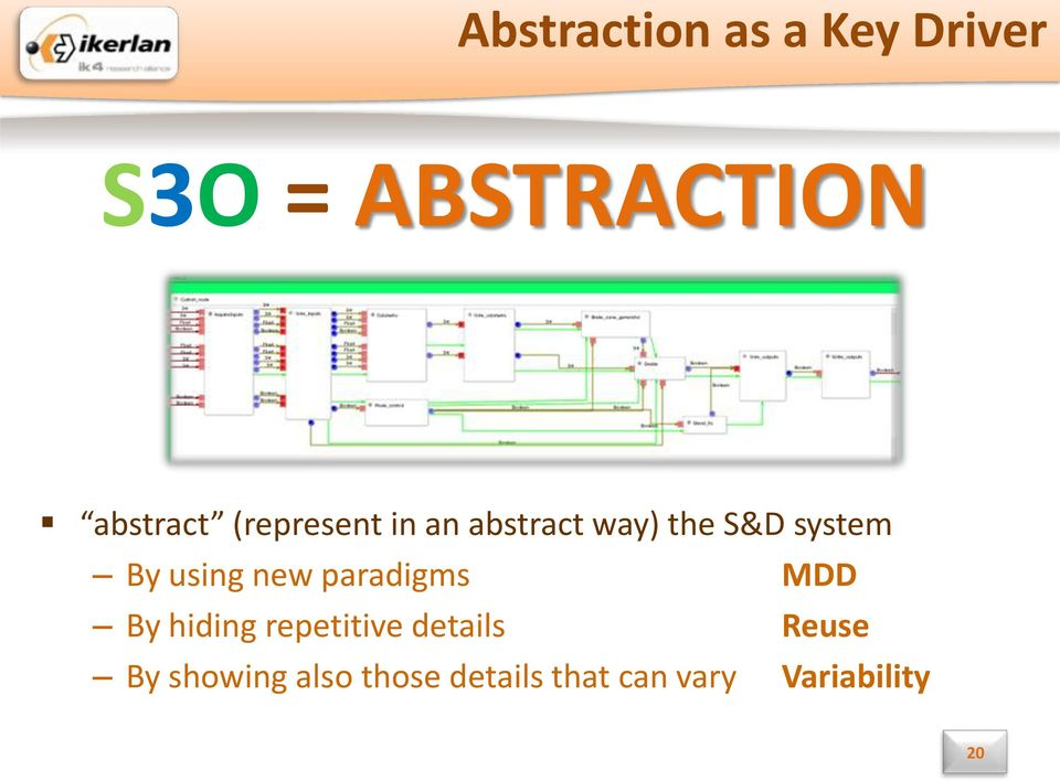new paradigms MDD By hiding repetitive details Reuse By