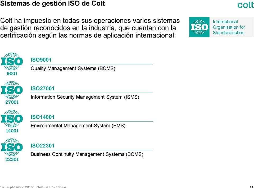 Standardisation ISO9001 Quality Management Systems (BCMS) ISO27001 Information Security Management System (ISMS) ISO14001