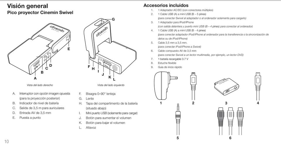 1 Cable USB (A) a mini USB (B - 4 pines) 5. 6. 7. 8. 9. (para conectar adaptador ipod/iphone al ordenador para la transferencia o la sincronización de datos su de ipod/iphone) Cable 3,5 mm a 3,5 mm.