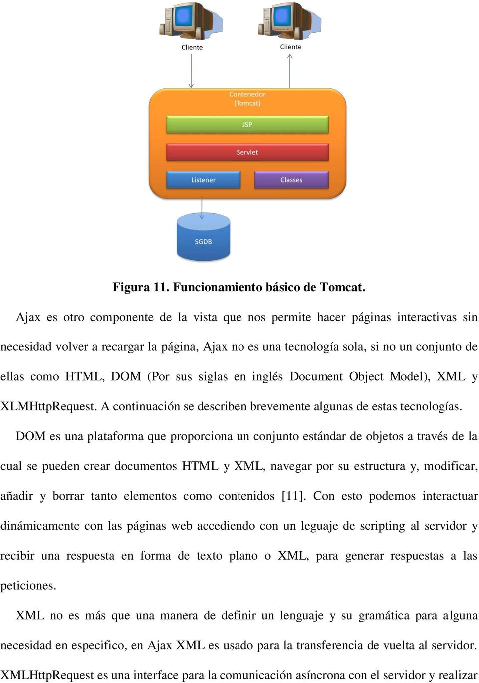 (Por sus siglas en inglés Document Object Model), XML y XLMHttpRequest. A continuación se describen brevemente algunas de estas tecnologías.
