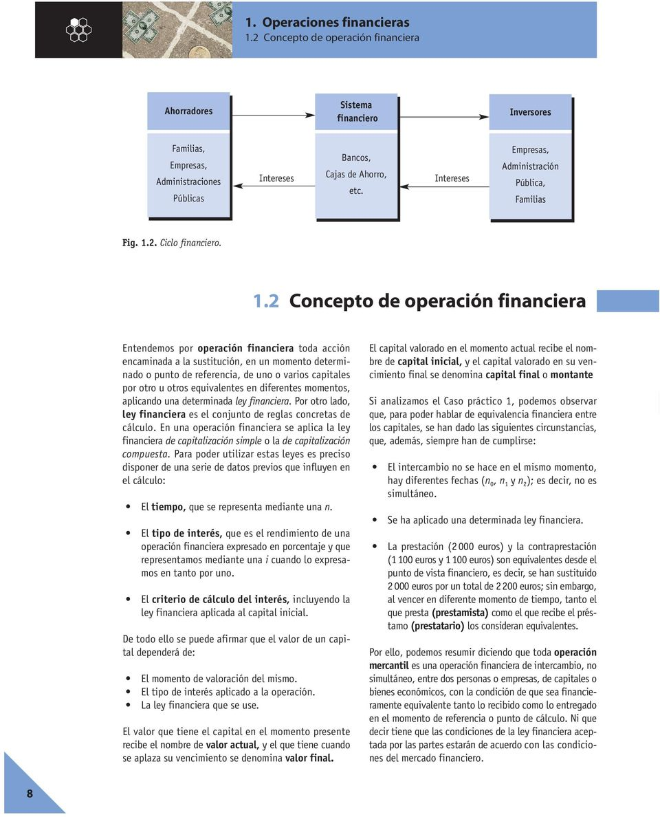 2. Ciclo financiero. 1.