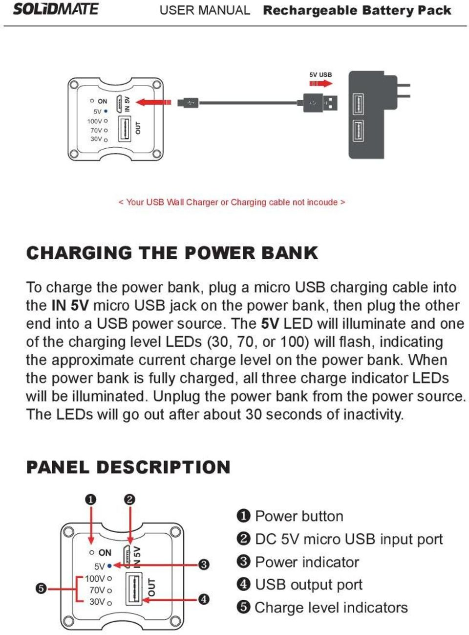 The 5V LED will illuminate and one of the charging level LEDs (30, 70, or 100) will flash, indicating the approximate current charge level on the power bank.