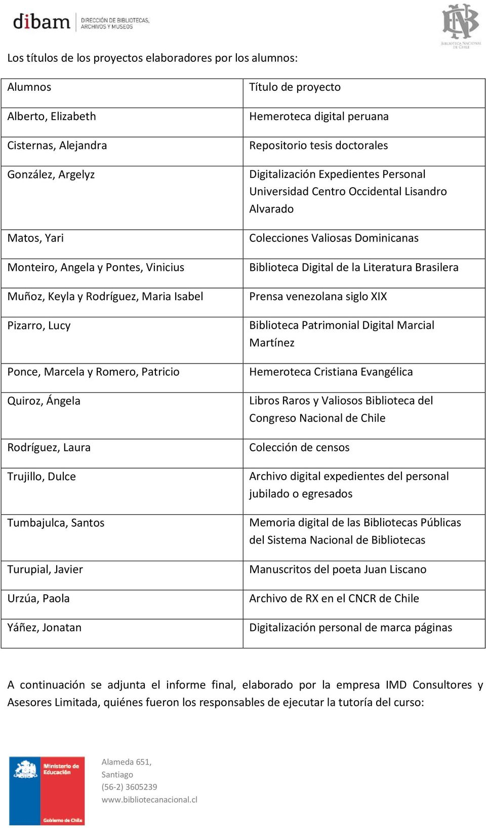 Hemeroteca digital peruana Repositorio tesis doctorales Digitalización Expedientes Personal Universidad Centro Occidental Lisandro Alvarado Colecciones Valiosas Dominicanas Biblioteca Digital de la
