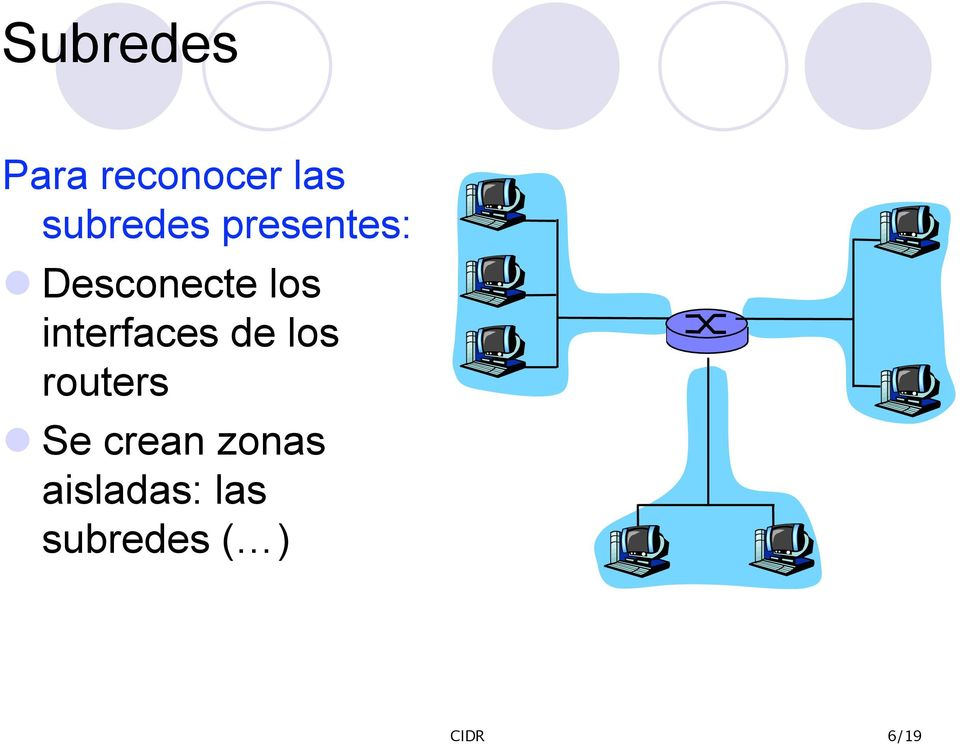 interfaces de los routers Se crean