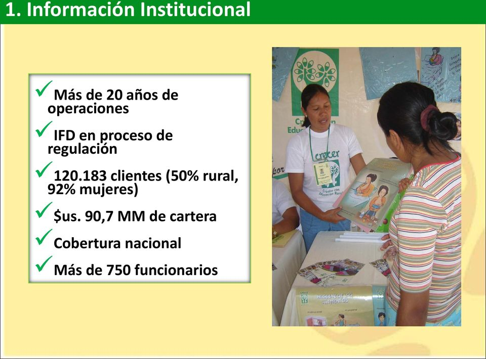 183 clientes (50% rural, 92% mujeres) $us.