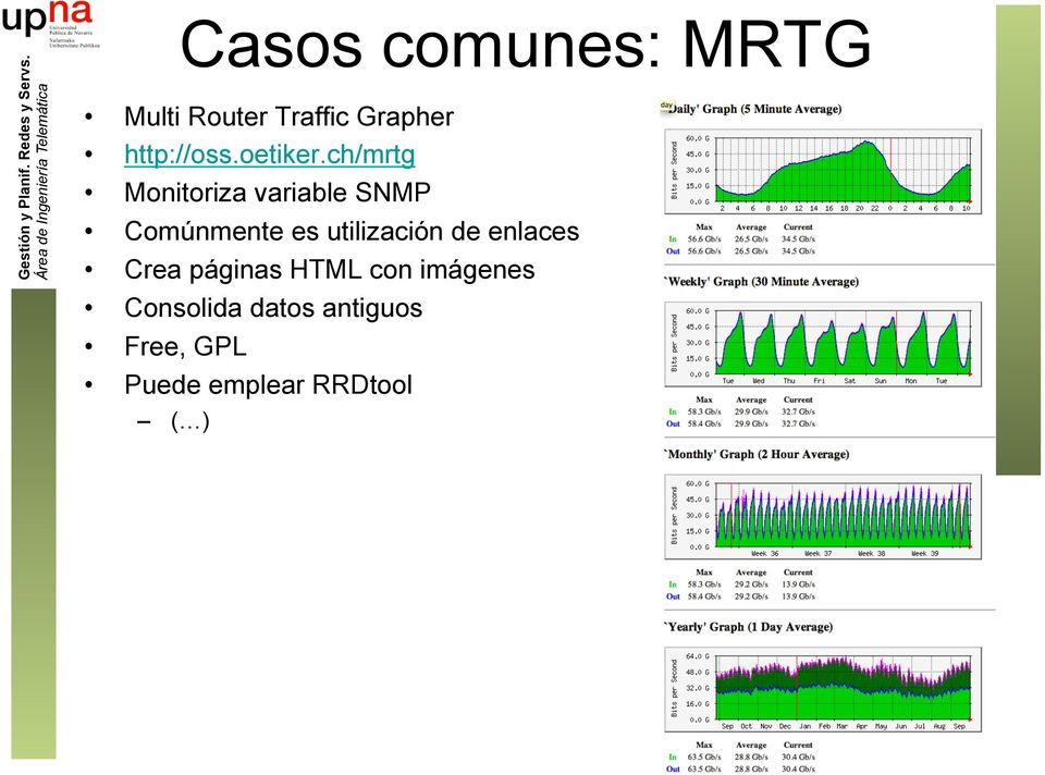 ch/mrtg Monitoriza variable SNMP Comúnmente es