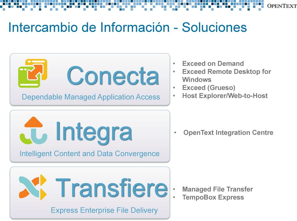 Host Explorer/Web-to-Host OpenText Integration Centre Intelligent Content and Data