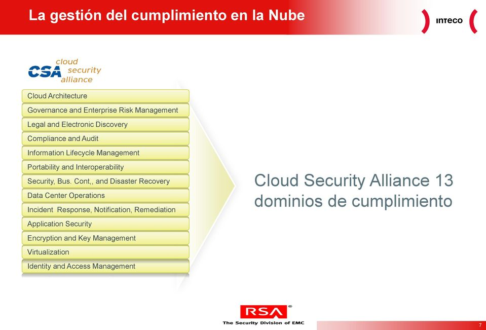 Bus. Cont,, and Disaster Recovery Data Center Operations Incident Response, Notification, Remediation Cloud Security