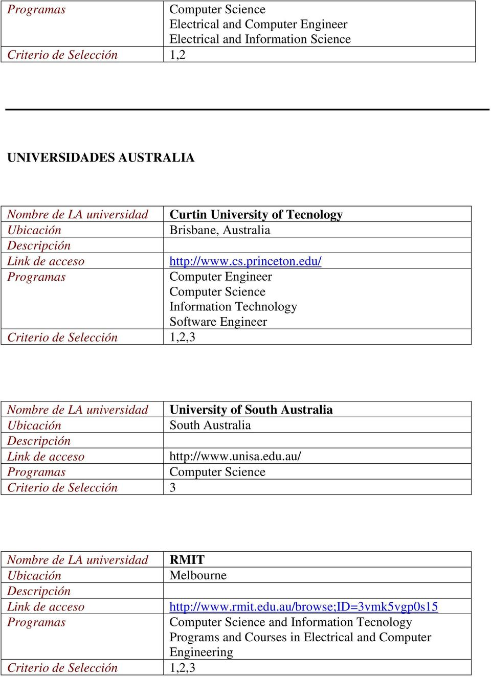 edu/ Computer Engineer Information Technology,3 Nombre de LA universidad University of South Australia South Australia http://www.
