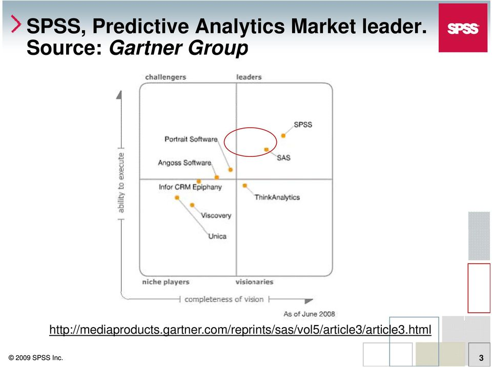 Source: Gartner Group