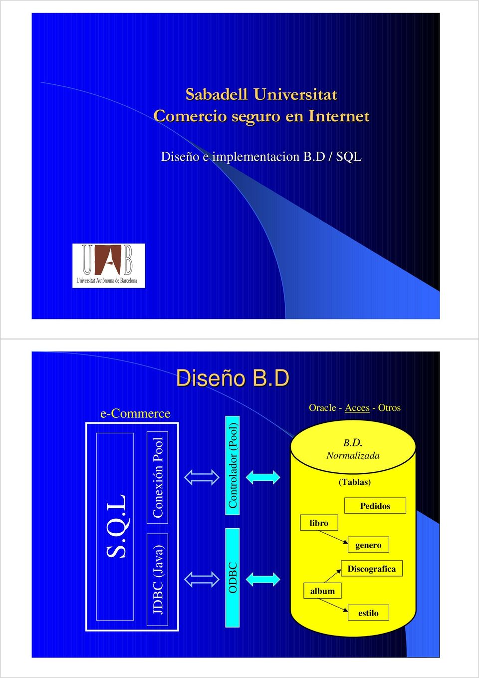 Diseño B.D e-commerce S.Q.
