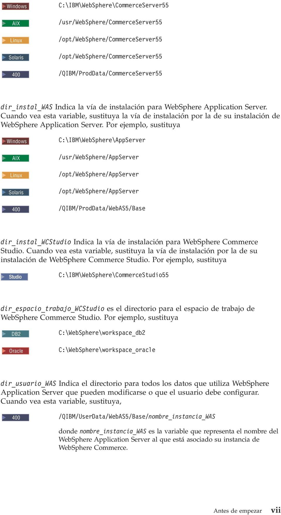 Por ejemplo, sustituya Windows AIX Linux Solaris C:\IBM\WebSphere\AppServer /usr/websphere/appserver /opt/websphere/appserver /opt/websphere/appserver 400 /QIBM/ProdData/WebAS5/Base