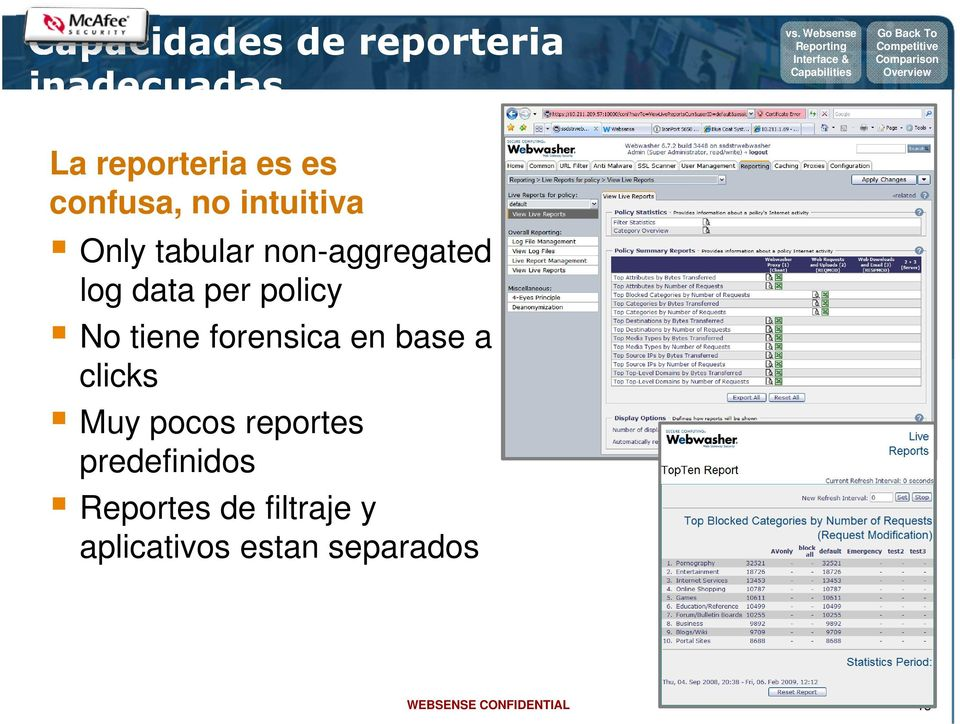 no intuitiva Only tabular non-aggregated log data per policy No tiene