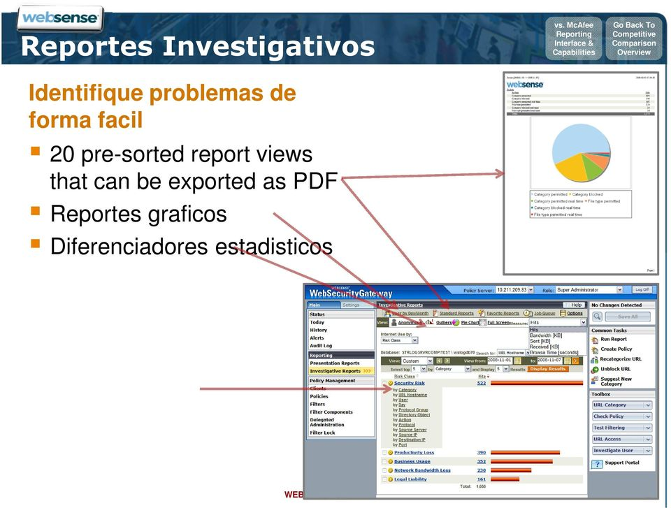 exported as PDF Reportes graficos Diferenciadores