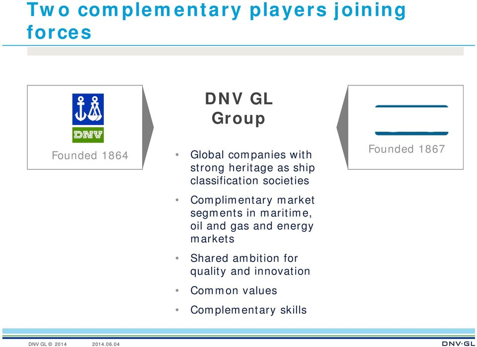 Complimentary market segments in maritime, oil and gas and energy markets