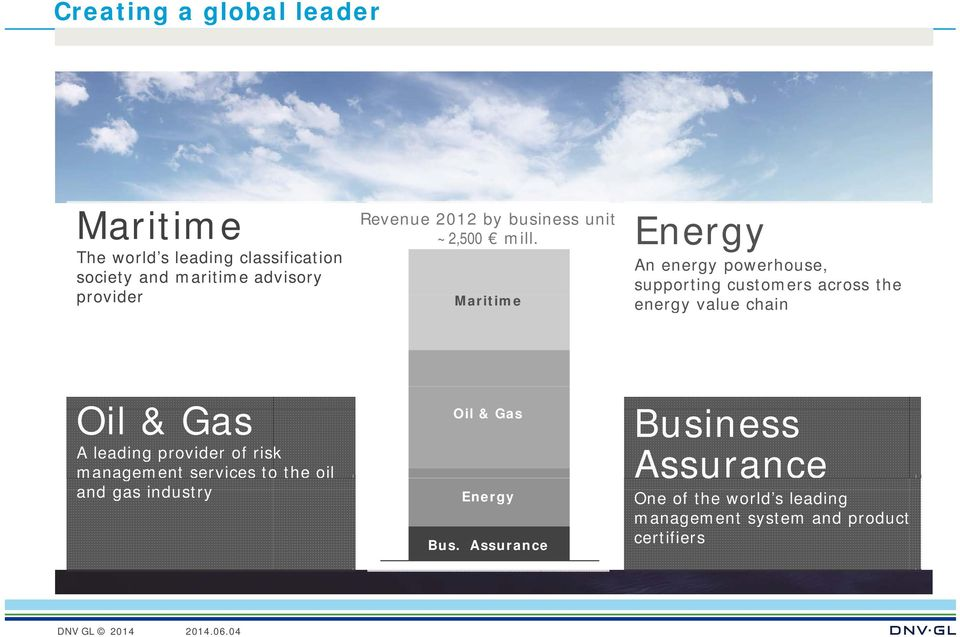 Maritime Energy An energy powerhouse, supporting customers across the energy value chain Oil & Gas A leading