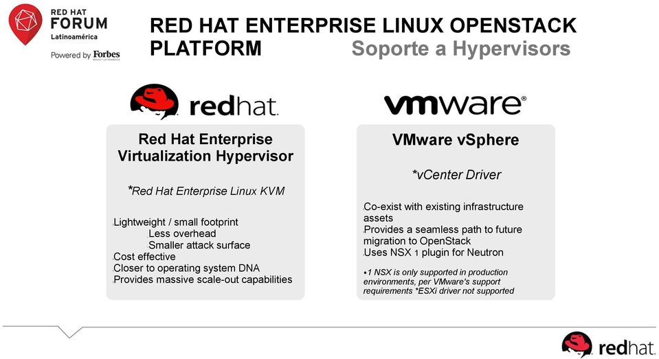 capabilities VMware vsphere *vcenter Driver lco-exist with existing infrastructure assets lprovides a seamless path to future migration to