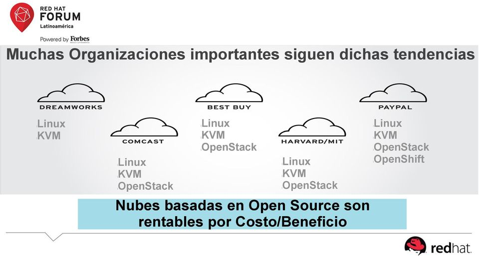 llinux lkvm lopenstack Nubes basadas en Open Source son
