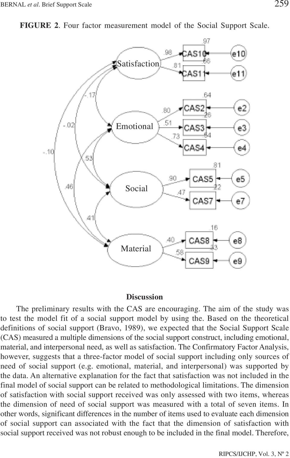 Based on the theoretical definitions of social support (Bravo, 1989), we expected that the Social Support Scale (CAS) measured a multiple dimensions of the social support construct, including