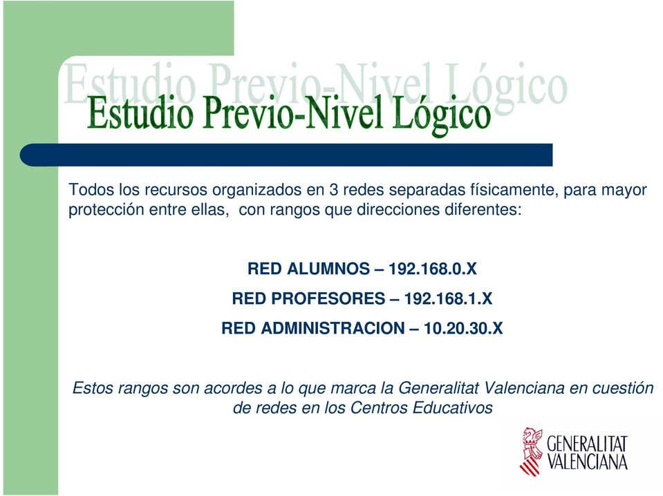 0.X RED PROFESORES 192.168.1.X RED ADMINISTRACION 10.20.30.