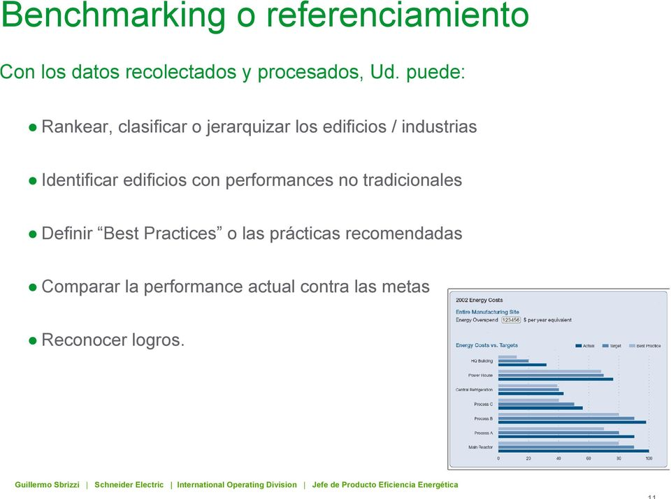 Identificar edificios con performances no tradicionales Definir Best Practices