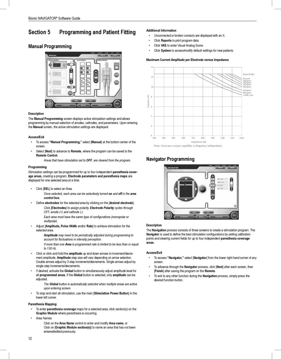 Maximum Current Amplitude per Electrode versus Impedance Description The Manual Programming screen displays active stimulation settings and allows programming by manual selection of anodes, cathodes,